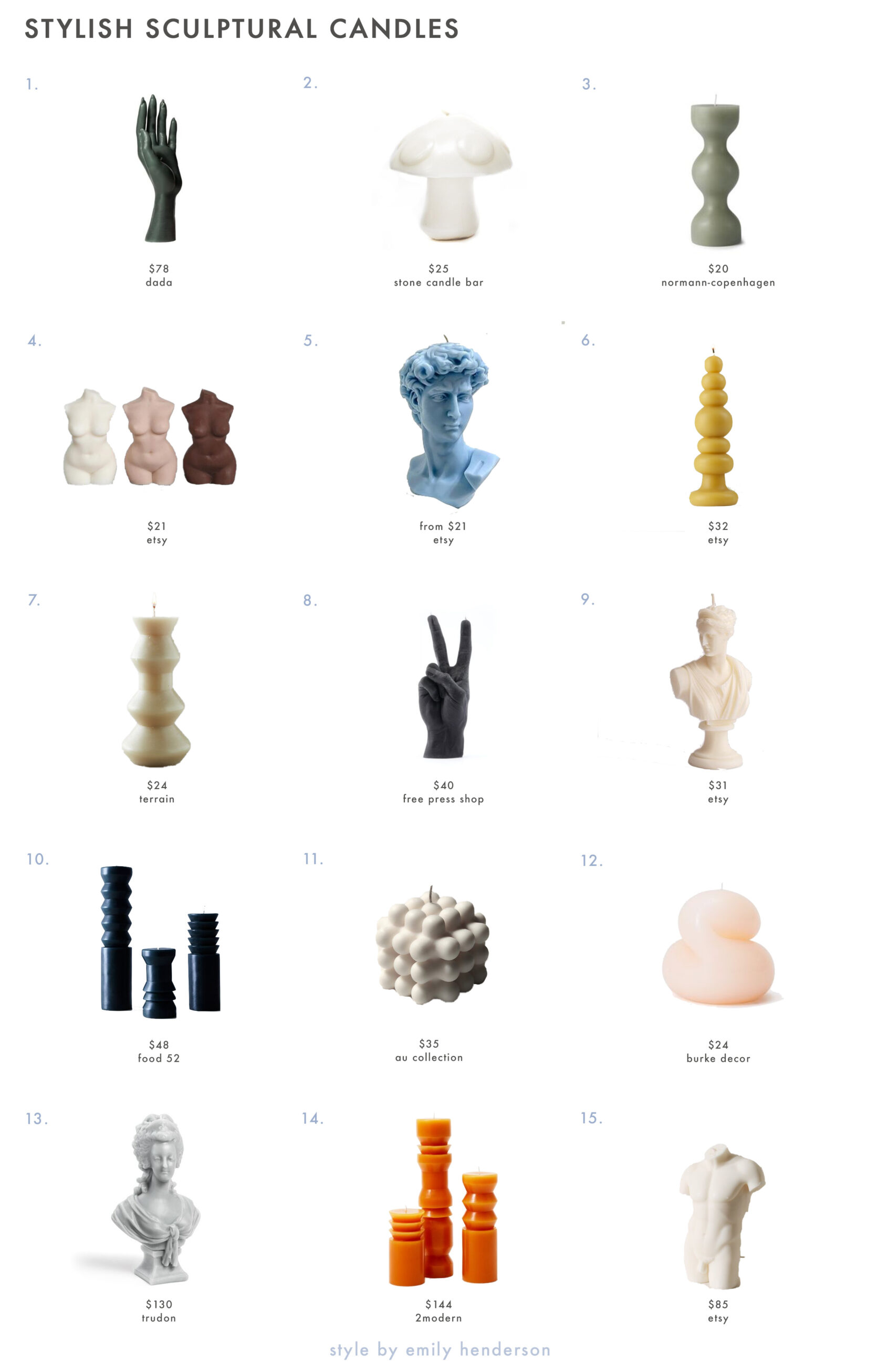 """Consider This: A Stylish Candle Can Add The """"Design Fire"""" Your Room May Need Best Children's Lighting & Home Decor Online Store"""