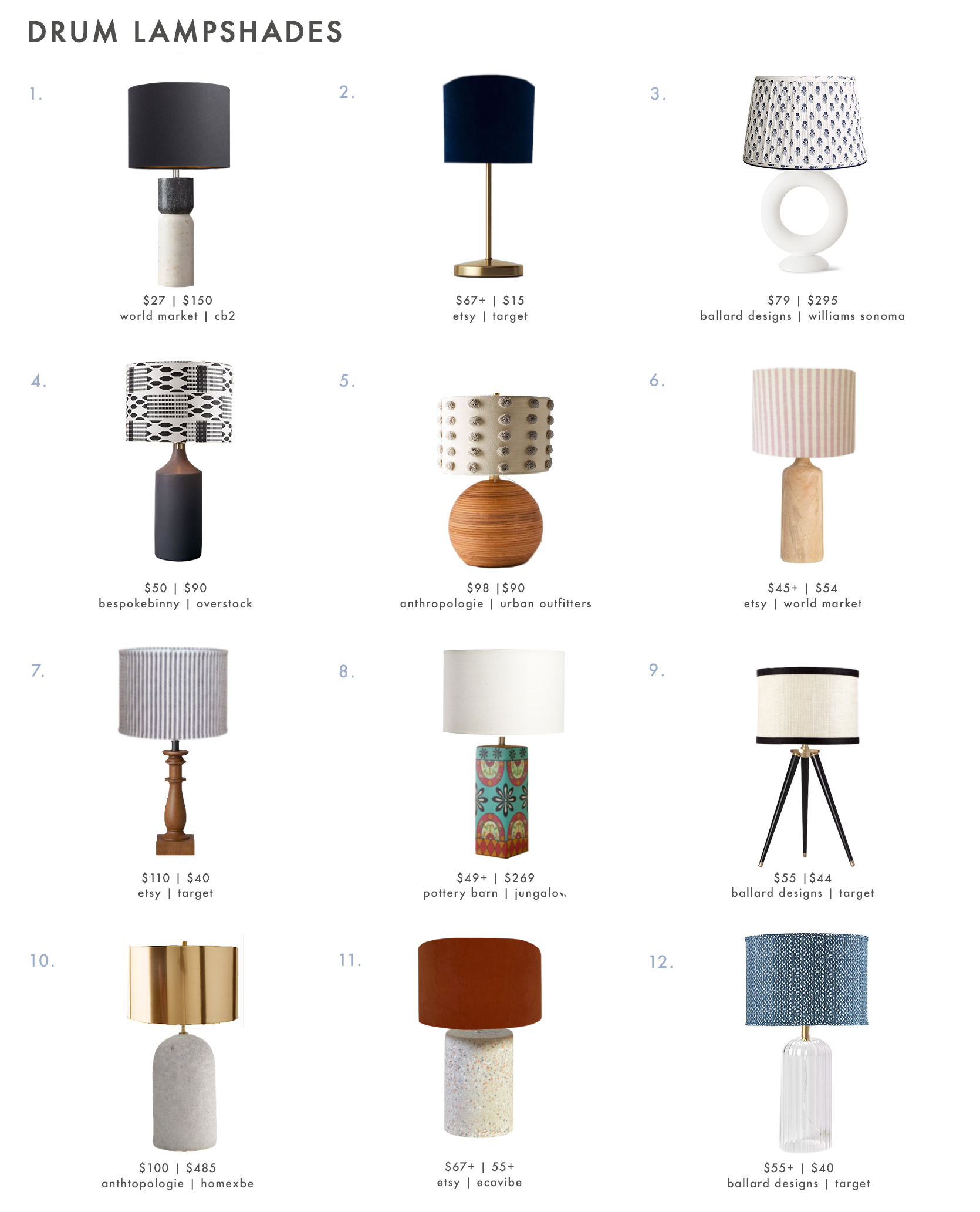 A Case For Mixing and Matching Lamp Shades (Plus The Rules You Should Know) Best Children's Lighting & Home Decor Online Store